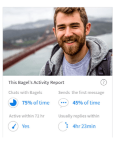 CoffeeMeetsBagel Activity Report