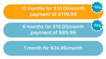 Happn Premium cost