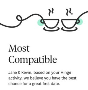 Hinge most compatible