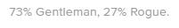 super short Tinder about me profile