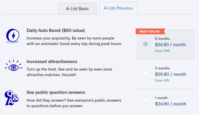 OkCupid AList Premium Features and Cost