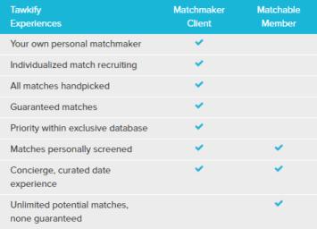 matchmaking services atlanta reviews