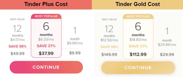 Tinder Cost Comparison