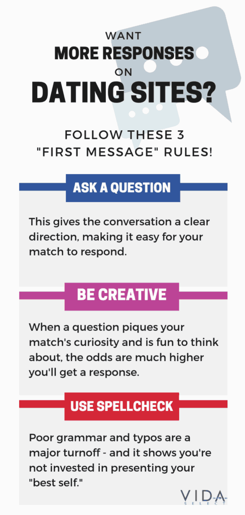 Get More Responses To Your First Message On Dating Sites