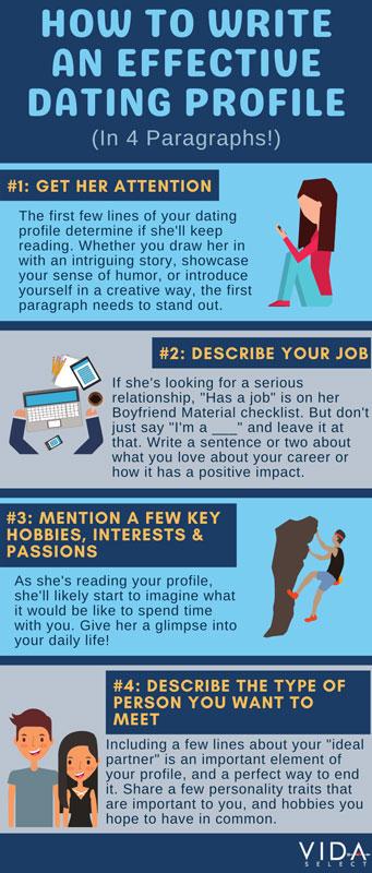 Beispiel für dating-sites, die männer bezahlen und für frauen kostenlos sind