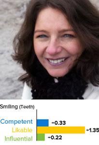 PhotoFeeler smiling tip