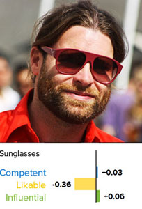 Sunglasses profile pic tip