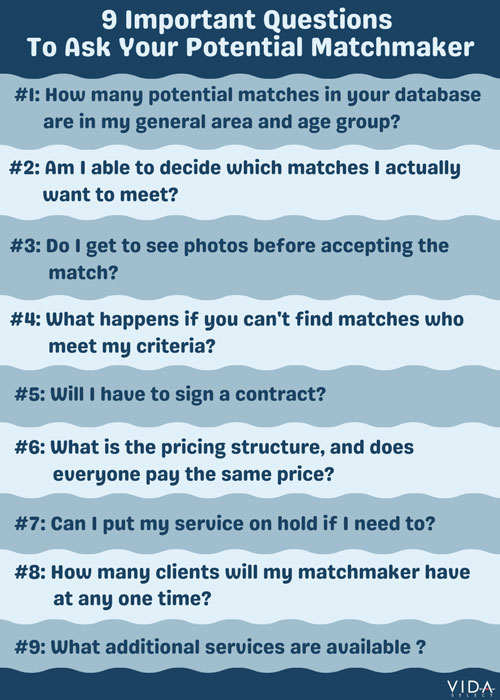 Good questions to ask your matchmaker
